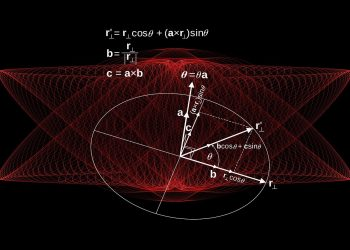 Matematikçi Nedir? Matematikçi Ne Yapar?